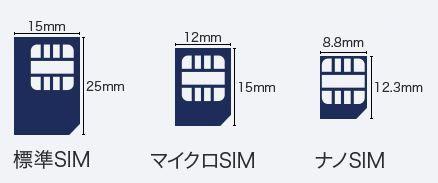 SIM3種類大きさ