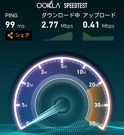 3Gの速度結果