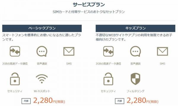 G-Phone 料金プラン