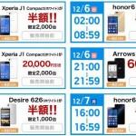 お得に格安スマホを購入したいのなら「楽天スーパーセール」楽天モバイルのキャンペーンを利用しよう!12月5日から12月9日