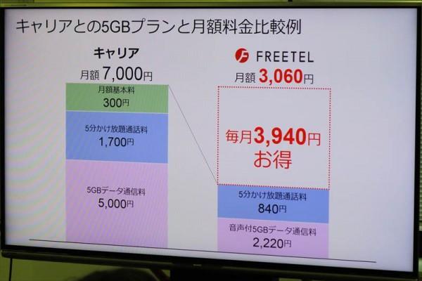 freetel-newplan022