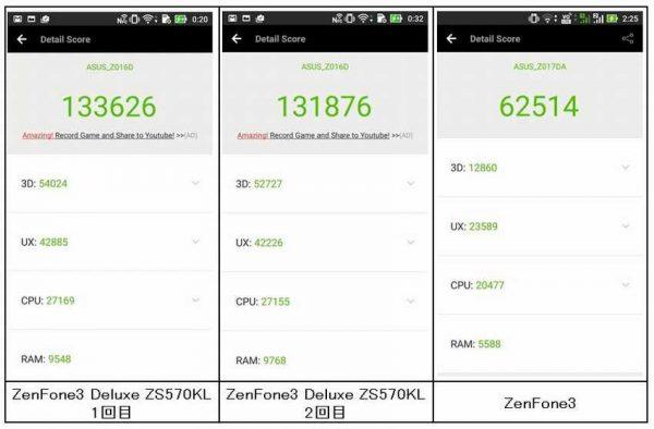 ZenFone3 Deluxe ZS570KL