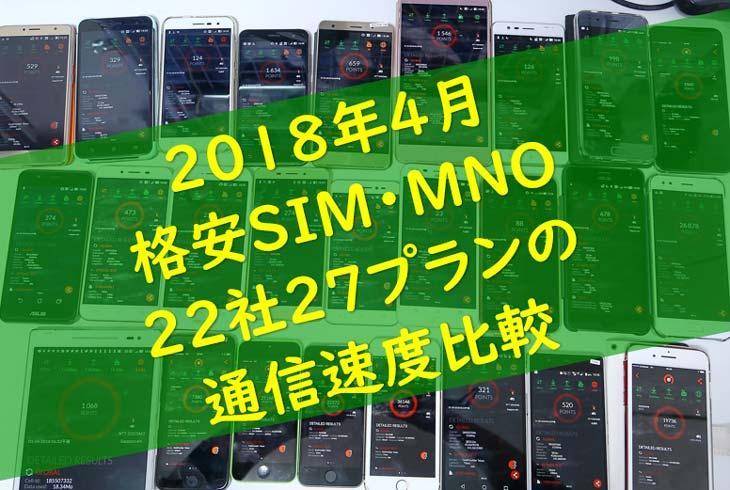 格安SIM通信速度比較キャッチ画像